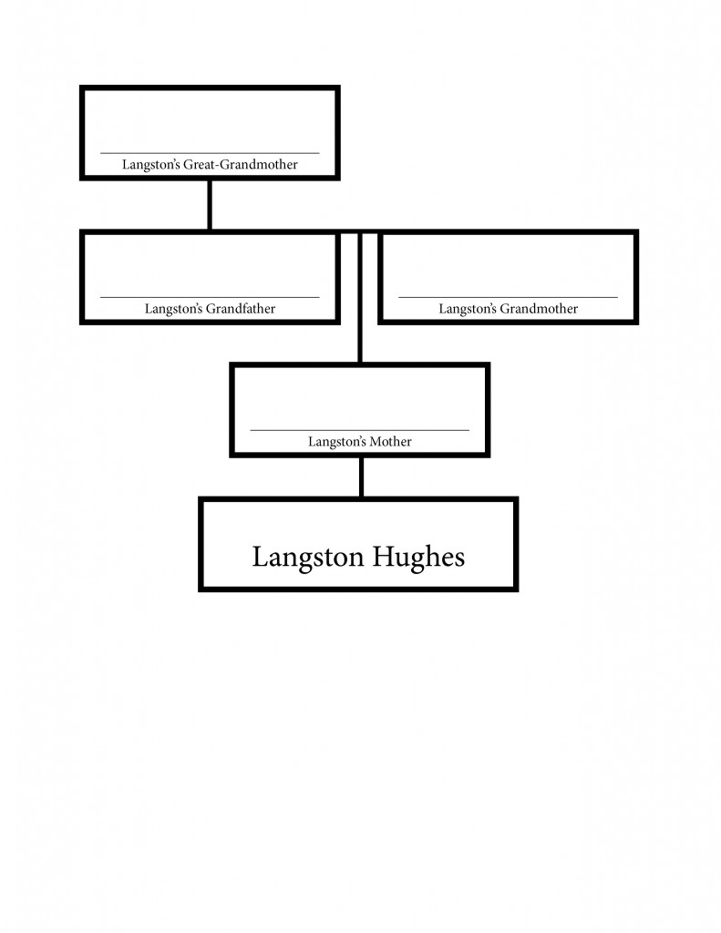 langston family tree