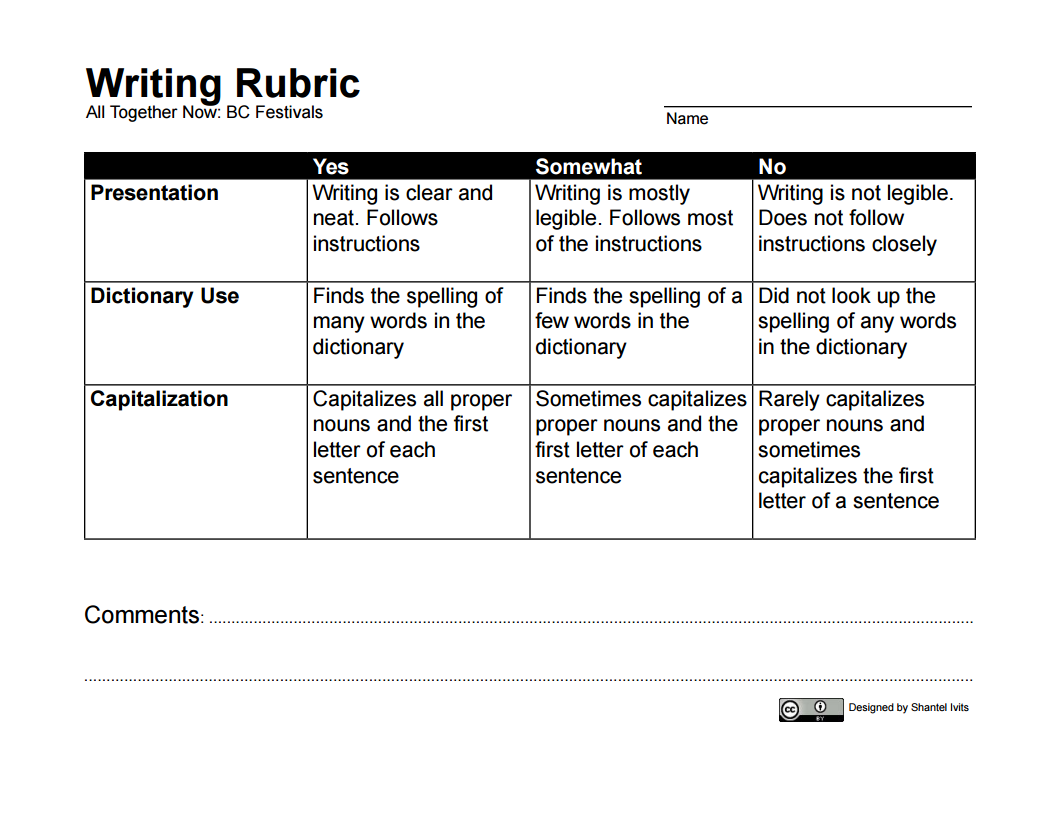 sat rubric for grading essays