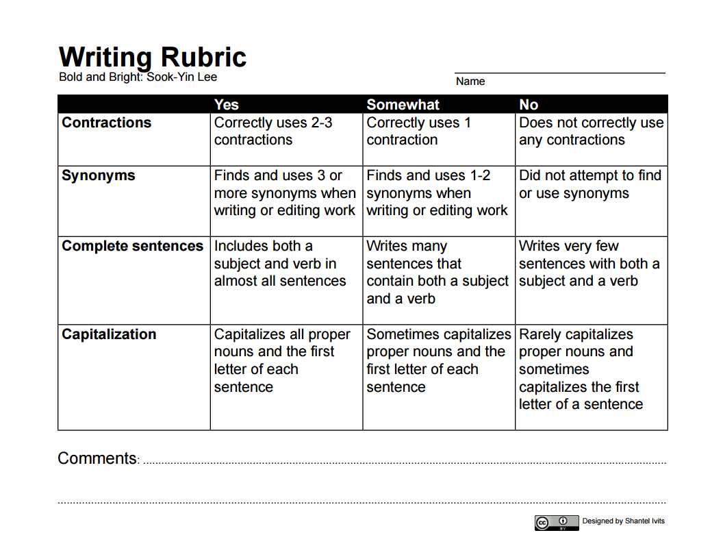 appendix 1  writing rubrics  u2013 bc reads  adult literacy