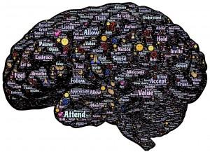 http://pixabay.com/en/brain-mind-mindset-mindfulness-744180/