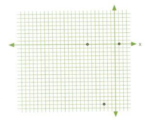 two x-intercept coordinates (-7, 0) and (1, 0)