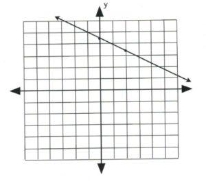 y = 1/2}x + 3