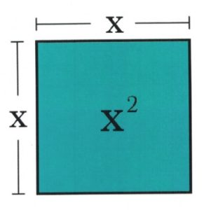 square block showing x squared as area