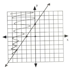 Graph with line intersecting at (-2,0), (0,3)