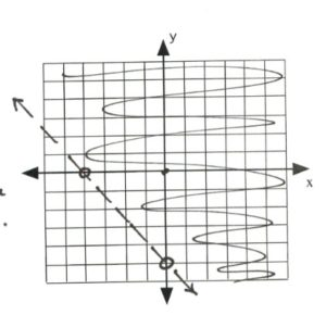 Graph with lines intersecting at (-4,0) and (-5,0)