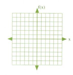 Bar graph with no coordinates