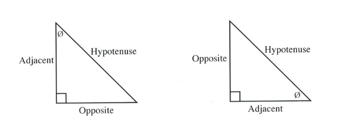 2 right triangles with labels adjacent, hypotenuse and opposite