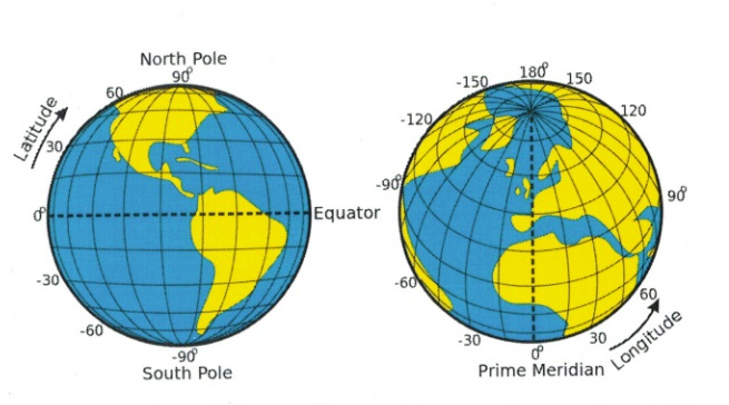 Representations of the globe that demonstrate latitude and longitude. Long description available.