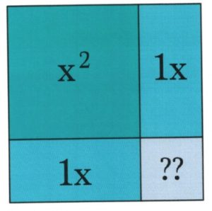 square block with missing value for bottom right corner