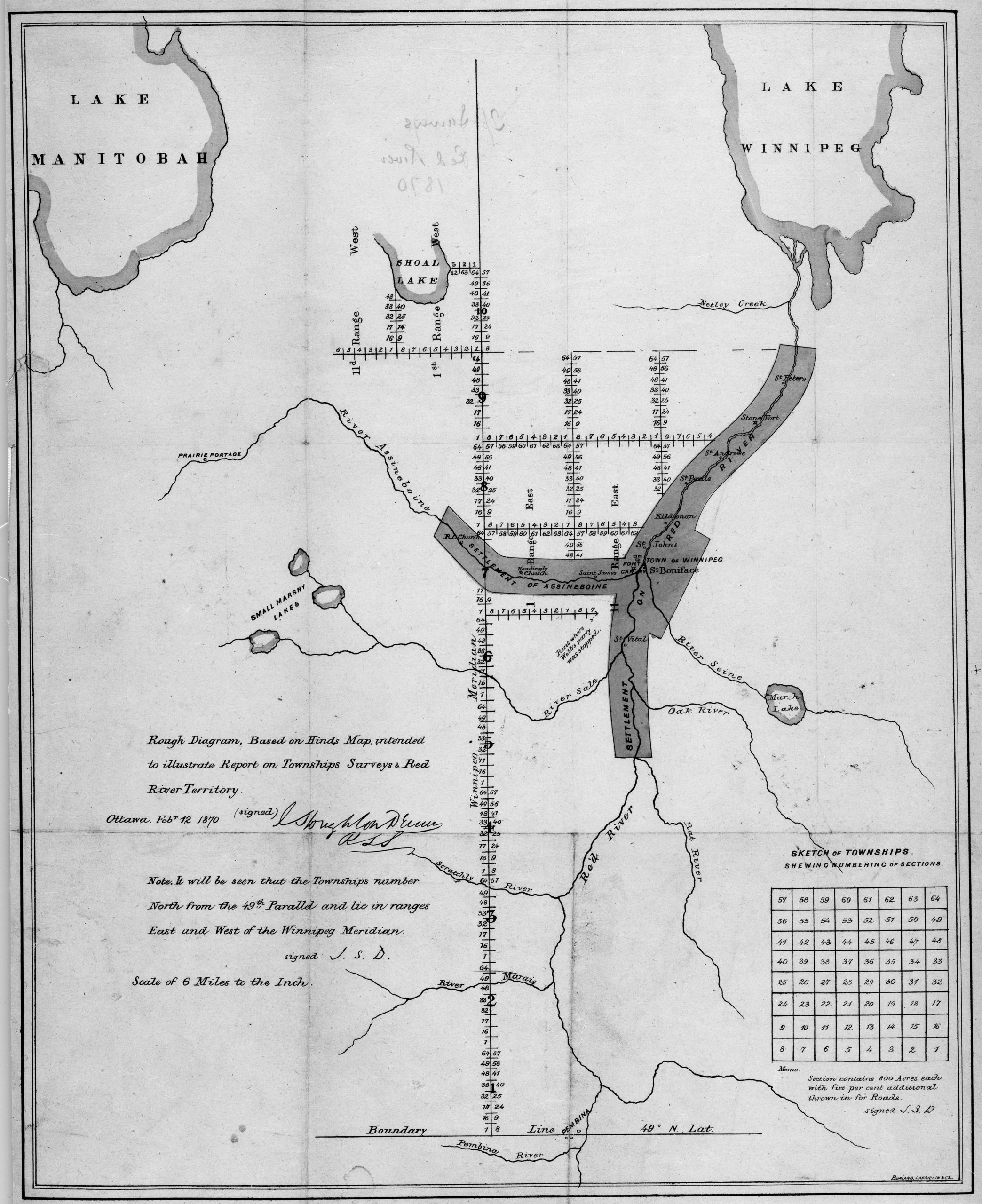 1869 land survey of the Red River Plain.