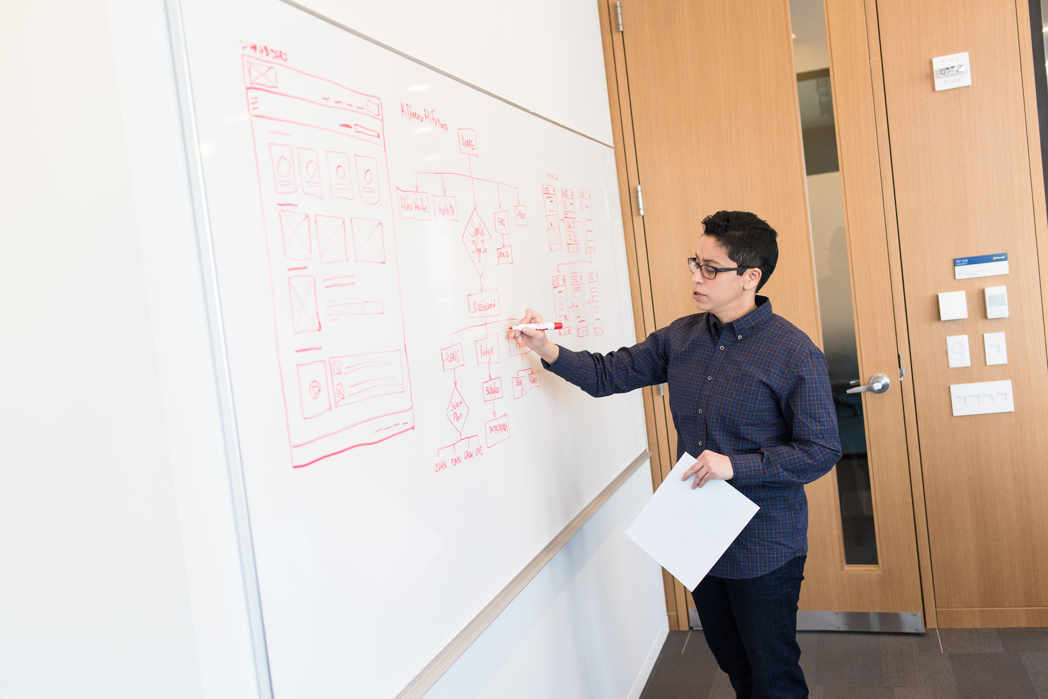 An instructor draws a complex diagram on the whiteboard.