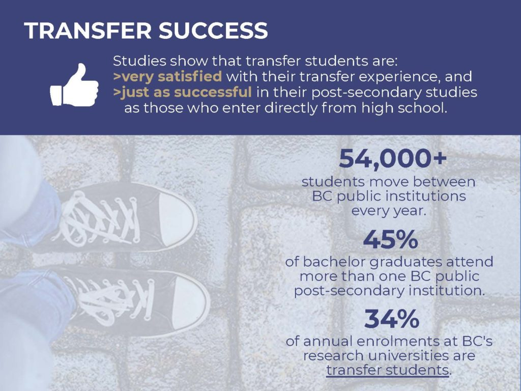 Research statistics on transfer students. See image description for more information.