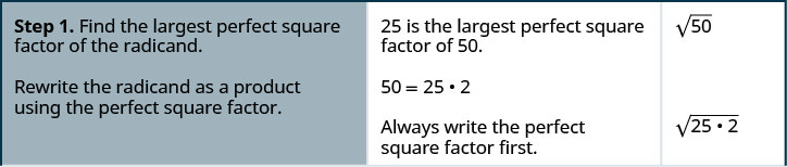 """This figure has three columns and three rows. The first row says, """"Step 1. Find the largest perfect square factor of the radicand. Rewrite the radicand as a product using the perfect square factor."""" It then says, """"25 is the largest perfect square factor of 50. 50 equals 25 times 2. Always write the perfect square factor first."""" Then it shows the square root of 50 and the square root of 25 times 2."""