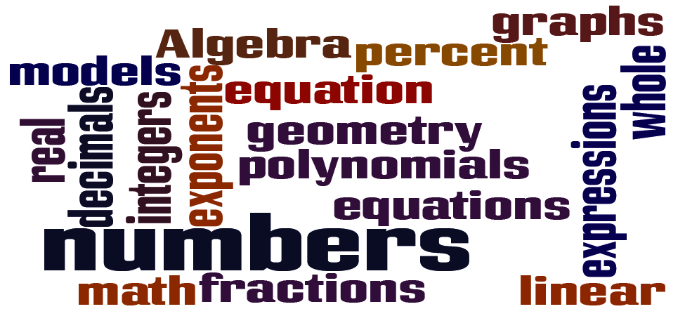 The image shows a collage of mathematical terms such as algebra, decimals, equations, numbers etcetera. The words are written horizontally, vertically, and in different colors.