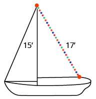 A picture of a boat is shown. The height of the centre pole is labeled 15 feet. The string of lights is at a diagonal from the top of the pole and is labeled 17 feet.