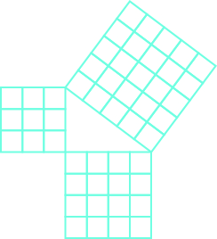 Three squares are shown, forming a right triangle in the center. Each square is divided into smaller squares. The smallest square is divided into 9 small squares. The medium square is divided into 16 small squares. The large square is divided into 25 small squares.