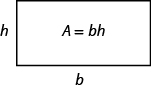 A rectangle is shown. The side is labeled h and the bottom is labeled b. The centre says A equals bh.