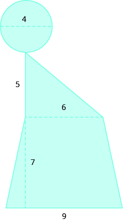 A geometric shape is shown. It is a trapezoid with a triangle attached to the top, and a circle attached to the triangle. The diametre of the circle is 4. The height of the triangle is 5, the base of the triangle, which is also the top of the trapezoid, is 6. The bottom of the trapezoid is 9. The height of the trapezoid is 7.