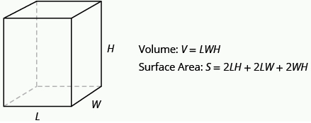 A rectangular solid is shown. The sides are labeled L, W, and H. Beside it is Volume: V equals LWH equals BH. Below that is Surface Area: S equals 2LH plus 2LW plus 2WH.