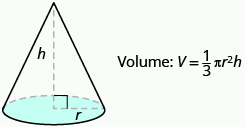 An image of a cone is shown. The height is labeled h, the radius of the base is labeled r. Beside this is Volume: V equals one-third times pi times r squared times h.