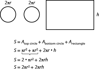 A rectangle is shown with circles coming off the top and bottom.