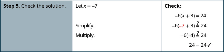 """In the fifth row of the table, the first cell says: """"Step 5. Check the solution."""" In the second cell, the instructions say: """"Let x equal negative 7. Simplify. Multiply."""" In the third cell, there is the instruction: """"Check,"""" and to the right of this is the original equation again: negative 6 times x plus 3, with x plus 3 in parentheses, equal 24. Below this is the same equation with negative 7 substituted in for x: negative 6 times negative 7 plus 3, with negative 7 plus 3 in parentheses, might equal 24. Below this is the equation negative 6 times negative 4 might equal 24. Below this is the equation 24 equals 24, with a check mark next to it."""