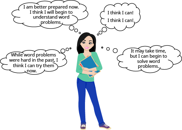 """A student is shown with thought bubbles saying """"While word problems were hard in the past, I think I can try them now,"""" """"I am better prepared now. I think I will begin to understand word problems,"""" """"I think I can! I think I can!,"""" and """"It may take time, but I can begin to solve word problems."""""""