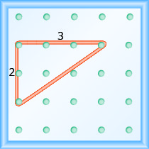 """The same picture as Figure .3 except the vertical """"rise"""" line is labeled 2 and the horizontal """"run"""" line is labeled 3."""