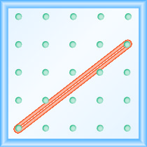 A 5 by 5 grid of pegs. A rubber band stretched between the pegs (1, 5) and (5, 2).