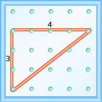 """5 by 5 grid of pegs. A rubber band stretched between pegs (1, 1), (5, 2), and (1, 4). Horizontal is """"4"""", vertical is """"3""""."""