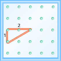 """The figure shows a grid of evenly spaced pegs. There are 5 columns and 5 rows of pegs. A rubber band is stretched between the peg in column 1, row 3, the peg in column 1, row 4 and the peg in column 3, row 3, forming a right triangle. The 1, 3 peg forms the vertex of the 90 degree angle and the line from the 1, 4 peg to the 3, 3 peg forms the hypotenuse of the triangle. The line from the 1, 3 peg to the 1, 4 peg is labeled """"1"""". The line from the 1, 3 peg to the 3, 3 peg is labeled """"2""""."""