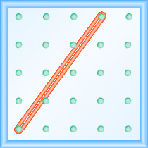 A 5 by 5 grid of pegs. A rubber band is stretched between the pegs (1,1) and (5, 4).