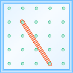 The figure shows a grid of evenly spaced pegs. There are 5 columns and 5 rows of pegs. A rubber band is stretched between the peg in column 2, row 2 and the peg in column 4, row 5, forming a line.