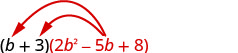 The product of a binomial, b plus 3, and a trinomial, 2 b squared minus 5 b plus 8. Two arrows extend from the trinomial, terminating at b and 3 in the binomial.