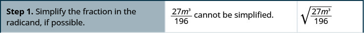 """This table has three columns and three rows. The first row reads, """"Step 1. Simplify the fraction in the radicand, if possible."""" Then it shows that 27 m cubed over 196 cannot be simplified. Then it shows the square root of 27 m cubed over 196."""
