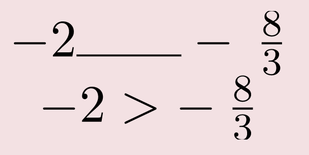 negative 2 is greater than negative 8 divided by 3.