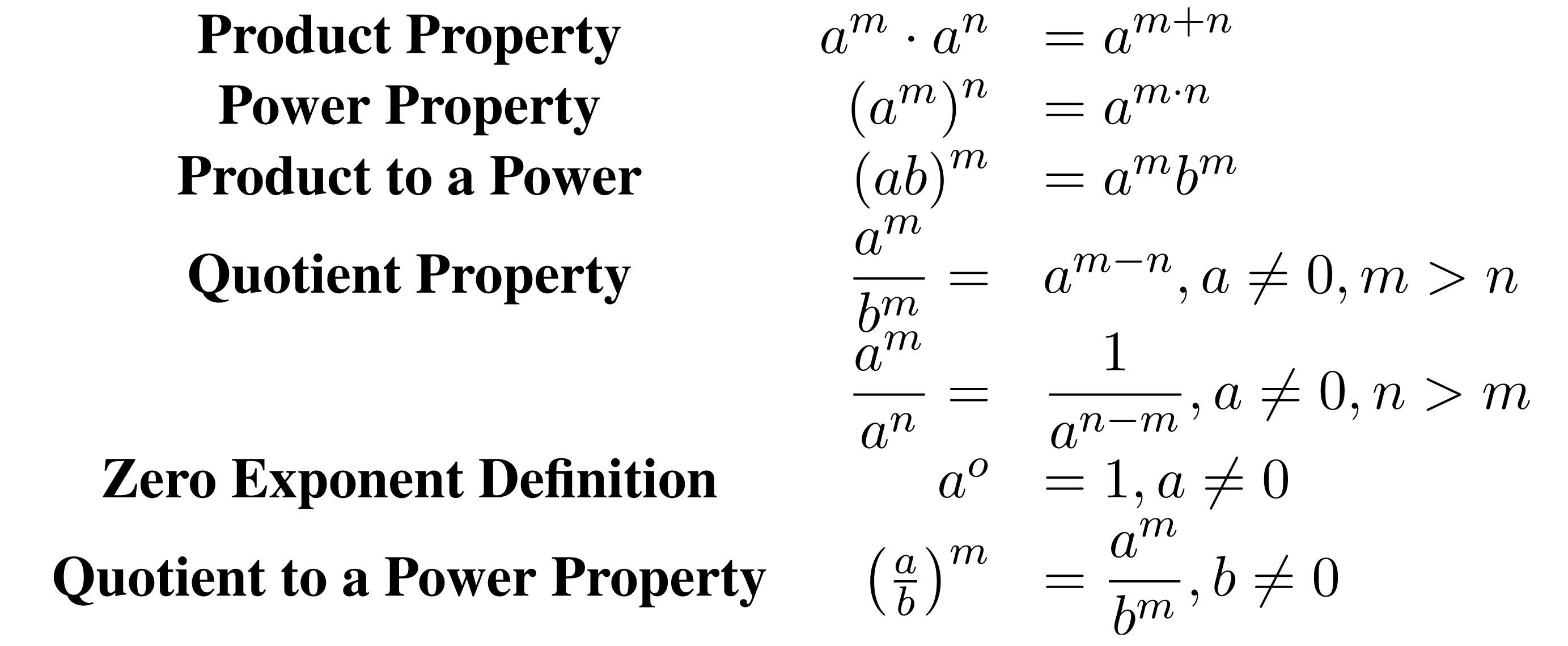 Summary of Product, Power, Product to a Power, Quotient, Zero Exponent Definition, and Quotient to a Power Properties.