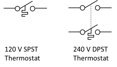Diagram of a A 120 V SPST thermostat and a 240 V DPST thermostat.