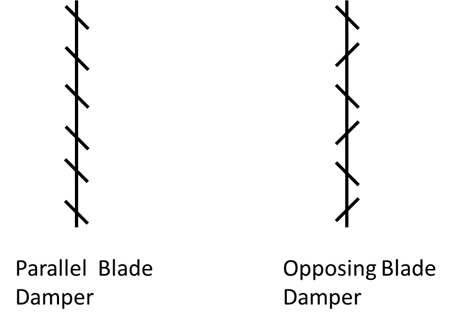 Parallel blade dampers have all of blades angled the same way. Opposing blade dampers have blades angled alternating ways.