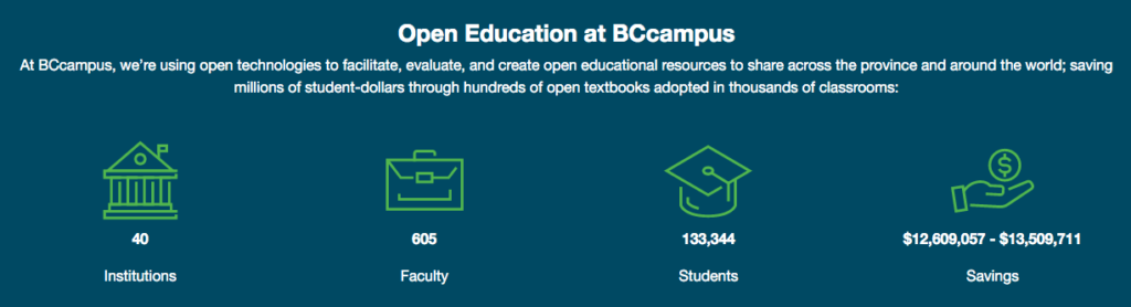 BCcampus open textbook adoption statistics. Long description available.