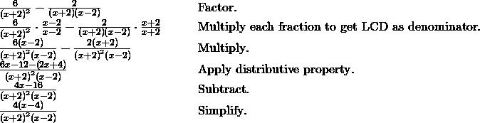 \begin{array}{cc}\frac{6}{{\left(x+2\right)}^{2}}-\frac{2}{\left(x+2\right)\left(x-2\right)}\hfill & \phantom{\rule{2em}{0ex}}\text{Factor}.\hfill \\ \frac{6}{{\left(x+2\right)}^{2}}\cdot \frac{x-2}{x-2}-\frac{2}{\left(x+2\right)\left(x-2\right)}\cdot \frac{x+2}{x+2}\hfill & \phantom{\rule{2em}{0ex}}\text{Multiply each fraction to get LCD as denominator}.\hfill \\ \frac{6\left(x-2\right)}{{\left(x+2\right)}^{2}\left(x-2\right)}-\frac{2\left(x+2\right)}{{\left(x+2\right)}^{2}\left(x-2\right)}\hfill & \phantom{\rule{2em}{0ex}}\text{Multiply}.\hfill \\ \frac{6x-12-\left(2x+4\right)}{{\left(x+2\right)}^{2}\left(x-2\right)}\hfill & \phantom{\rule{2em}{0ex}}\text{Apply distributive property}.\hfill \\ \frac{4x-16}{{\left(x+2\right)}^{2}\left(x-2\right)}\hfill & \phantom{\rule{2em}{0ex}}\text{Subtract}.\hfill \\ \frac{4\left(x-4\right)}{{\left(x+2\right)}^{2}\left(x-2\right)}\hfill & \phantom{\rule{2em}{0ex}}\text{Simplify}.\hfill \end{array}