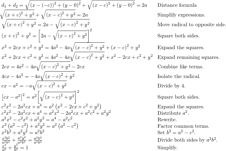 \begin{array}{ll}\text{ }{d}_{1}+{d}_{2}=\sqrt{{\left(x-\left(-c\right)\right)}^{2}+{\left(y-0\right)}^{2}}+\sqrt{{\left(x-c\right)}^{2}+{\left(y-0\right)}^{2}}=2a\hfill & \text{Distance formula}\hfill \\ \sqrt{{\left(x+c\right)}^{2}+{y}^{2}}+\sqrt{{\left(x-c\right)}^{2}+{y}^{2}}=2a\hfill & \text{Simplify expressions}\text{.}\hfill \\ \text{ }\sqrt{{\left(x+c\right)}^{2}+{y}^{2}}=2a-\sqrt{{\left(x-c\right)}^{2}+{y}^{2}}\hfill & \text{Move radical to opposite side}\text{.}\hfill \\ \text{ }{\left(x+c\right)}^{2}+{y}^{2}={\left[2a-\sqrt{{\left(x-c\right)}^{2}+{y}^{2}}\right]}^{2}\hfill & \text{Square both sides}\text{.}\hfill \\ \text{ }{x}^{2}+2cx+{c}^{2}+{y}^{2}=4{a}^{2}-4a\sqrt{{\left(x-c\right)}^{2}+{y}^{2}}+{\left(x-c\right)}^{2}+{y}^{2}\hfill & \text{Expand the squares}\text{.}\hfill \\ \text{ }{x}^{2}+2cx+{c}^{2}+{y}^{2}=4{a}^{2}-4a\sqrt{{\left(x-c\right)}^{2}+{y}^{2}}+{x}^{2}-2cx+{c}^{2}+{y}^{2}\hfill & \text{Expand remaining squares}\text{.}\hfill \\ \text{ }2cx=4{a}^{2}-4a\sqrt{{\left(x-c\right)}^{2}+{y}^{2}}-2cx\hfill & \text{Combine like terms}\text{.}\hfill \\ \text{ }4cx-4{a}^{2}=-4a\sqrt{{\left(x-c\right)}^{2}+{y}^{2}}\hfill & \text{Isolate the radical}\text{.}\hfill \\ \text{ }cx-{a}^{2}=-a\sqrt{{\left(x-c\right)}^{2}+{y}^{2}}\hfill & \text{Divide by 4}\text{.}\hfill \\ \text{ }{\left[cx-{a}^{2}\right]}^{2}={a}^{2}{\left[\sqrt{{\left(x-c\right)}^{2}+{y}^{2}}\right]}^{2}\hfill & \text{Square both sides}\text{.}\hfill \\ \text{ }{c}^{2}{x}^{2}-2{a}^{2}cx+{a}^{4}={a}^{2}\left({x}^{2}-2cx+{c}^{2}+{y}^{2}\right)\hfill & \text{Expand the squares}\text{.}\hfill \\ \text{ }{c}^{2}{x}^{2}-2{a}^{2}cx+{a}^{4}={a}^{2}{x}^{2}-2{a}^{2}cx+{a}^{2}{c}^{2}+{a}^{2}{y}^{2}\hfill & \text{Distribute }{a}^{2}.\hfill \\ \text{ }{a}^{2}{x}^{2}-{c}^{2}{x}^{2}+{a}^{2}{y}^{2}={a}^{4}-{a}^{2}{c}^{2}\hfill & \text{Rewrite}\text{.}\hfill \\ \text{ }{x}^{2}\left({a}^{2}-{c}^{2}\right)+{a}^{2}{y}^{2}={a}^{2}\left({a}^{2}-{c}^{2}\right)\hfill & \text{Factor common terms}\text{.}\hfill 