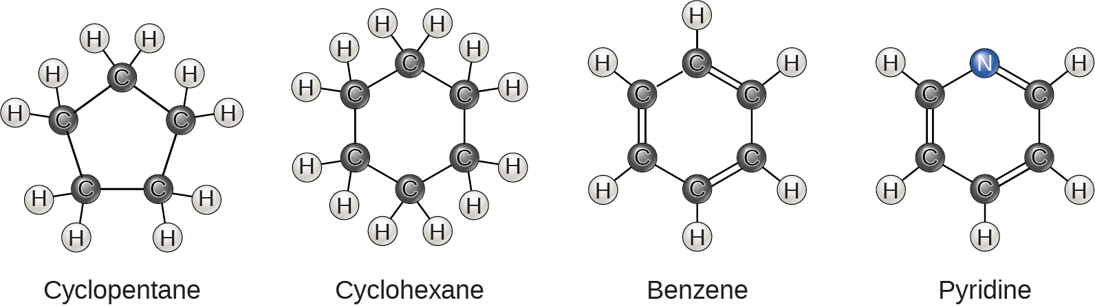 Four molecular structures are shown. Cyclopentane is a ring consisting of five carbons, each with two hydrogens attached. Cyclohexane is a ring of six carbons, each with two hydrogens attached. Benzene is a six-carbon ring with alternating double bonds. Each carbon has one hydrogen attached. Pyridine is the same as benzene, but a nitrogen is substituted for one of the carbons. No hydrogens are attached to the nitrogen.