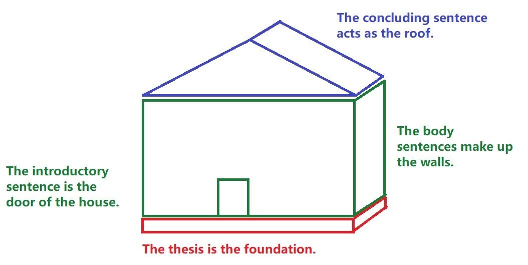 Image described in surrounding text.