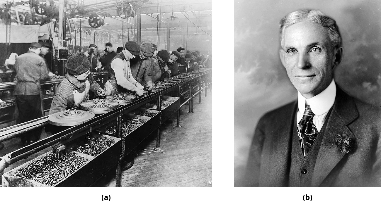 Part A shows a line of people assembling products. Part B shows Henry Ford.