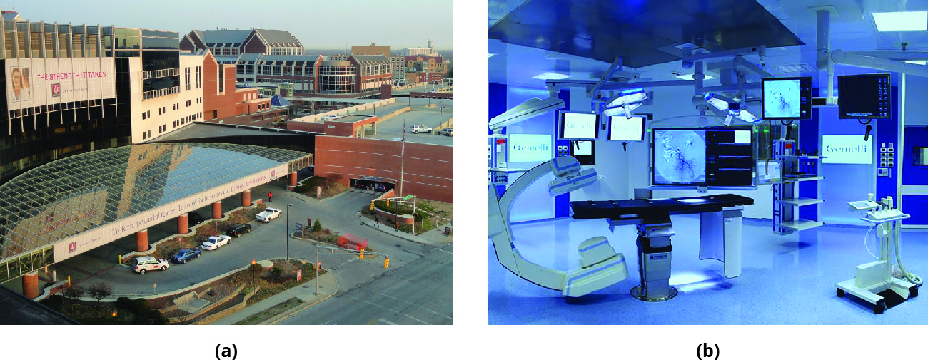Part A shows the front of the large Indiana University Health University Hospital building. Part B shows an operating room at Gemelli University Hospital in Rome. There are multiple screens and technological devices.