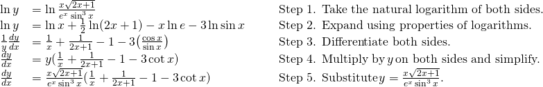 \begin{array}{lllll} \ln y & = \ln \large \frac{x\sqrt{2x+1}}{e^x \sin^3 x} & & & \text{Step 1. Take the natural logarithm of both sides.} \\ \ln y & = \ln x+\frac{1}{2} \ln (2x+1)-x \ln e-3 \ln \sin x & & & \text{Step 2. Expand using properties of logarithms.} \\ \frac{1}{y}\frac{dy}{dx} & = \frac{1}{x}+\frac{1}{2x+1}-1-3\big(\frac{\cos x}{\sin x}\big) & & & \text{Step 3. Differentiate both sides.} \\ \frac{dy}{dx} & = y (\frac{1}{x}+\frac{1}{2x+1}-1-3 \cot x) & & & \text{Step 4. Multiply by} \, y \, \text{on both sides and simplify.} \\ \frac{dy}{dx} & = \large \frac{x\sqrt{2x+1}}{e^x \sin^3 x} \normalsize (\frac{1}{x}+\frac{1}{2x+1}-1-3 \cot x) & & & \text{Step 5. Substitute} \, y=\large \frac{x\sqrt{2x+1}}{e^x \sin^3 x}. \end{array}