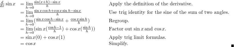 \begin{array}{lllll}\frac{d}{dx} \sin x & =\underset{h\to 0}{\lim}\frac{\sin(x+h)-\sin x}{h} & & & \text{Apply the definition of the derivative.} \\ & =\underset{h\to 0}{\lim}\frac{\sin x \cos h+ \cos x \sin h- \sin x}{h} & & & \text{Use trig identity for the sine of the sum of two angles.} \\ & =\underset{h\to 0}{\lim}(\frac{\sin x \cos h-\sin x}{h}+\frac{\cos x \sin h}{h}) & & & \text{Regroup.} \\ & =\underset{h\to 0}{\lim}(\sin x(\frac{\cos h-1}{h})+ \cos x(\frac{\sin h}{h})) & & & \text{Factor out} \, \sin x \, \text{and} \, \cos x. \\ & = \sin x(0)+ \cos x(1) & & & \text{Apply trig limit formulas.} \\ & = \cos x & & & \text{Simplify.} \end{array} _\blacksquare