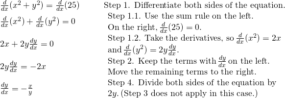 \begin{array}{llll} \frac{d}{dx}(x^2+y^2) = \frac{d}{dx}(25) & & & \text{Step 1. Differentiate both sides of the equation.} \\ \frac{d}{dx}(x^2)+\frac{d}{dx}(y^2) = 0 & & & \begin{array}{l}\text{Step 1.1. Use the sum rule on the left.} \\ \text{On the right,} \, \frac{d}{dx}(25)=0. \end{array} \\ 2x+2y\frac{dy}{dx} = 0 & & & \begin{array}{l}\text{Step 1.2. Take the derivatives, so} \, \frac{d}{dx}(x^2)=2x \\ \text{and} \, \frac{d}{dx}(y^2)=2y\frac{dy}{dx}. \end{array} \\ 2y\frac{dy}{dx} = -2x & & & \begin{array}{l}\text{Step 2. Keep the terms with} \, \frac{dy}{dx} \, \text{on the left.} \\ \text{Move the remaining terms to the right.} \end{array} \\ \frac{dy}{dx} = -\frac{x}{y} & & & \begin{array}{l}\text{Step 4. Divide both sides of the equation by} \\ 2y. \, \text{(Step 3 does not apply in this case.)} \end{array} \end{array}