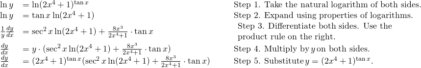 \begin{array}{lllll} \ln y & = \ln (2x^4+1)^{\tan x} & & & \text{Step 1. Take the natural logarithm of both sides.} \\ \ln y & = \tan x \ln (2x^4+1) & & & \text{Step 2. Expand using properties of logarithms.} \\ \frac{1}{y}\frac{dy}{dx} & = \sec^2 x \ln (2x^4+1)+\frac{8x^3}{2x^4+1} \cdot \tan x & & & \begin{array}{l}\text{Step 3. Differentiate both sides. Use the} \\ \text{product rule on the right.} \end{array} \\ \frac{dy}{dx} & =y \cdot (\sec^2 x \ln (2x^4+1)+\frac{8x^3}{2x^4+1} \cdot \tan x) & & & \text{Step 4. Multiply by} \, y \, \text{on both sides.} \\ \frac{dy}{dx} & = (2x^4+1)^{\tan x}(\sec^2 x \ln (2x^4+1)+\frac{8x^3}{2x^4+1} \cdot \tan x) & & & \text{Step 5. Substitute} \, y=(2x^4+1)^{\tan x}.\end{array}